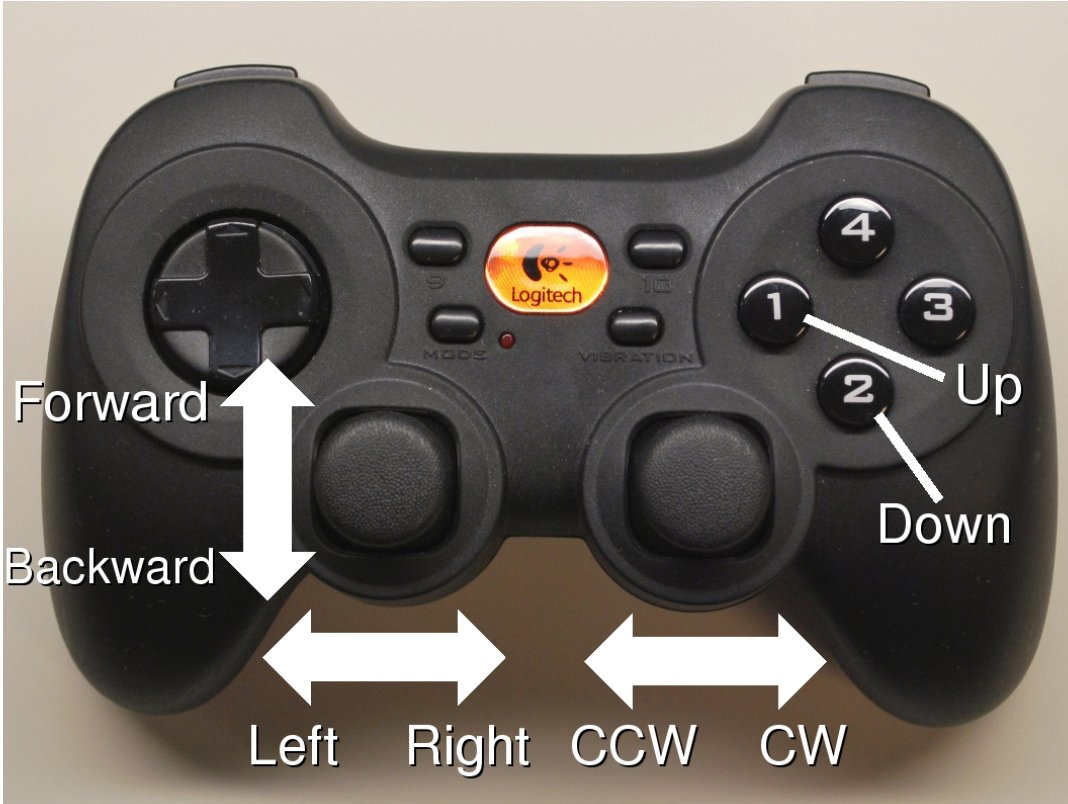 Gamepad Interface for Cody the Mobile Robot