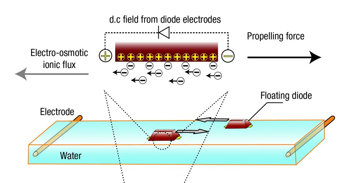 Diode Propulsion for Nano Robots