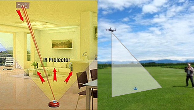 Inverted StarGazer Localization system for Drones